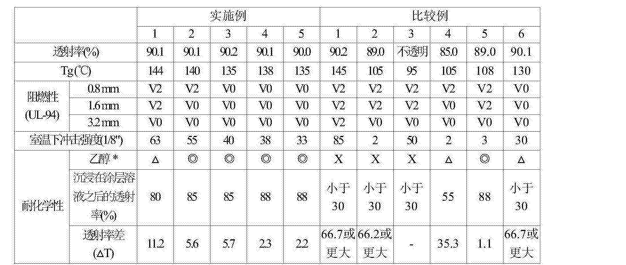 Figure CN103827169BD00172