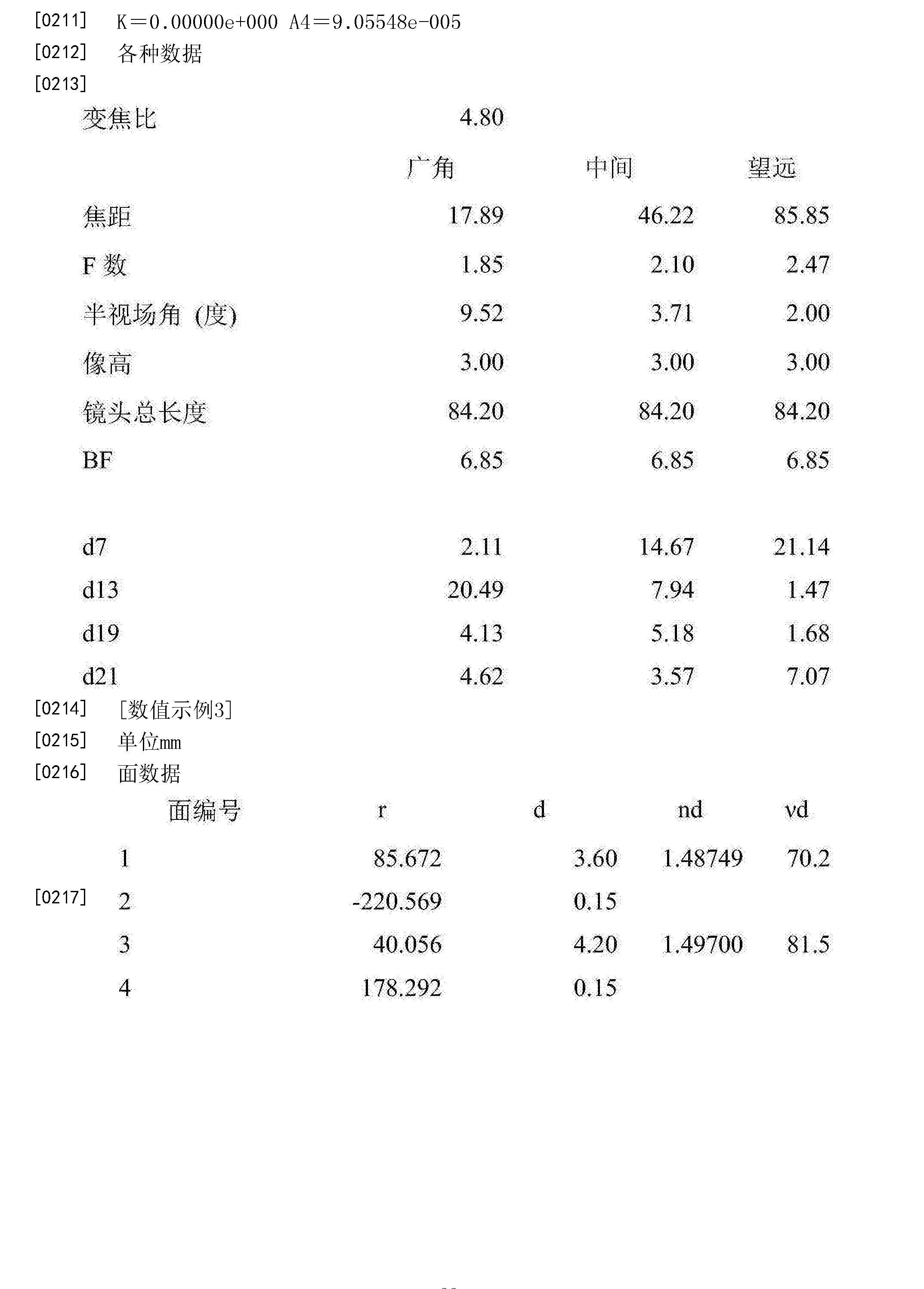 Figure CN105739071BD00221