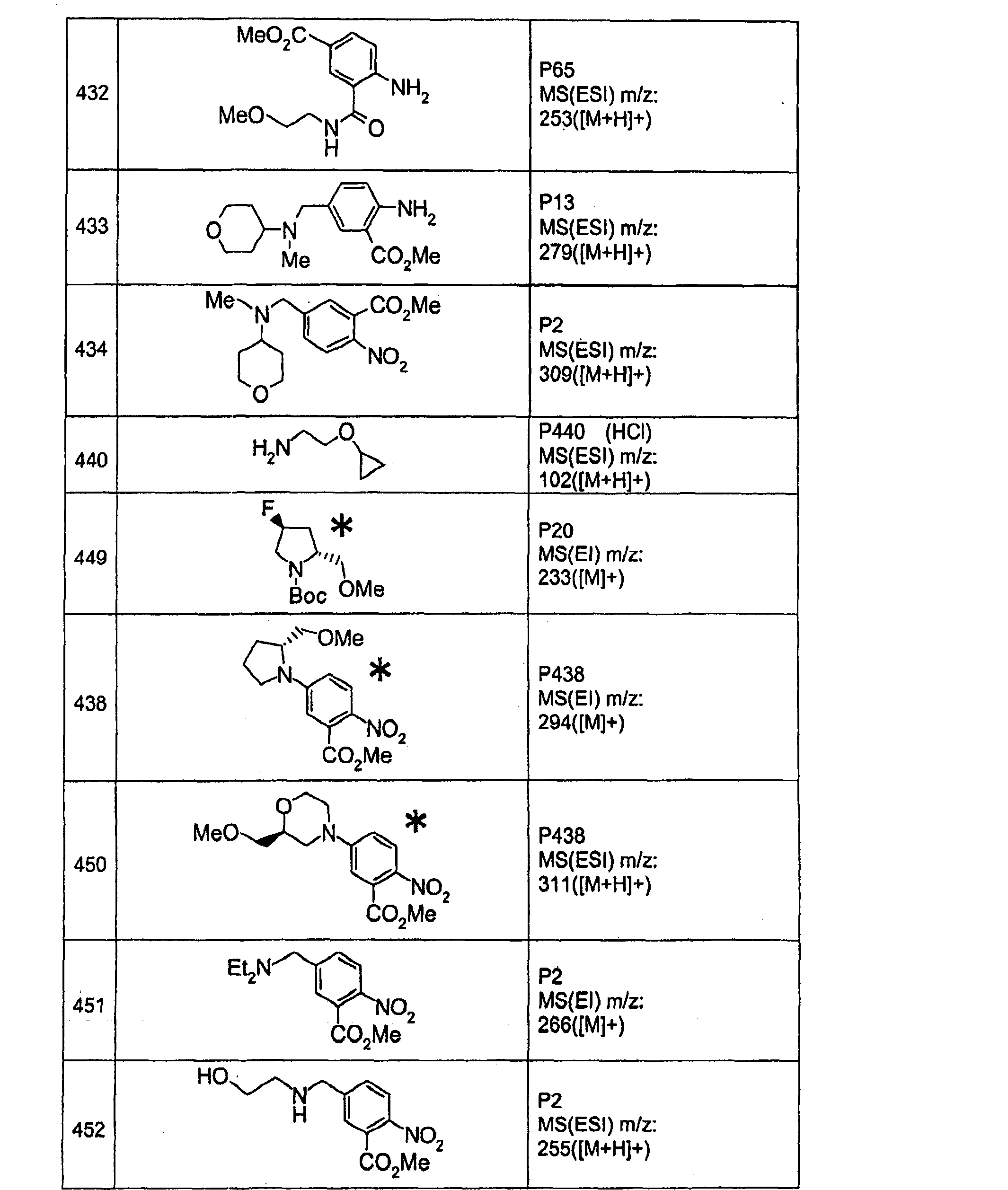 Figure CN101835764BD00961