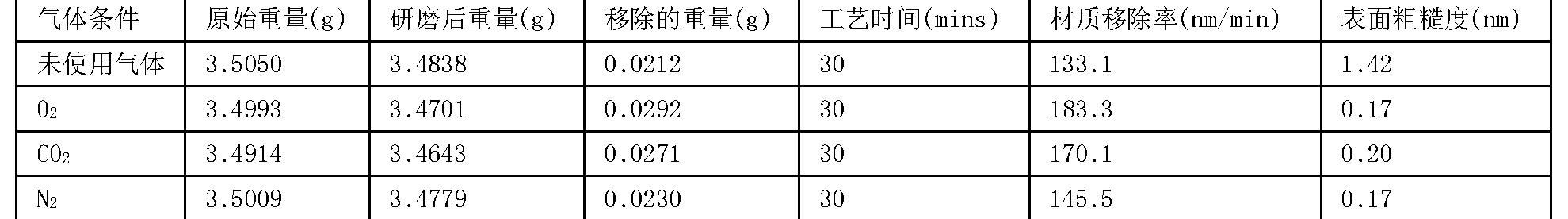 Figure CN104108072BD00072