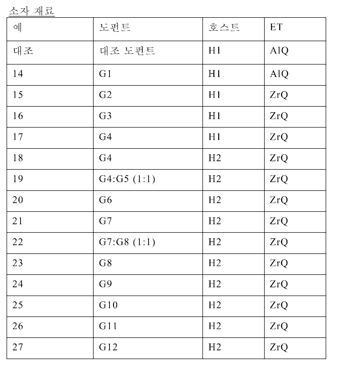 Figure 112009081620684-pct00058