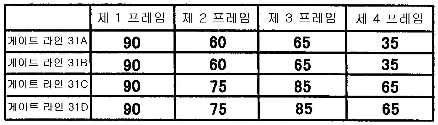Figure 112002009450150-pat00007