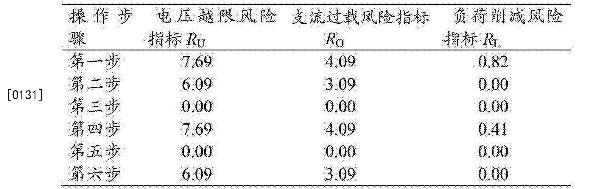 Figure CN103218754BD00142