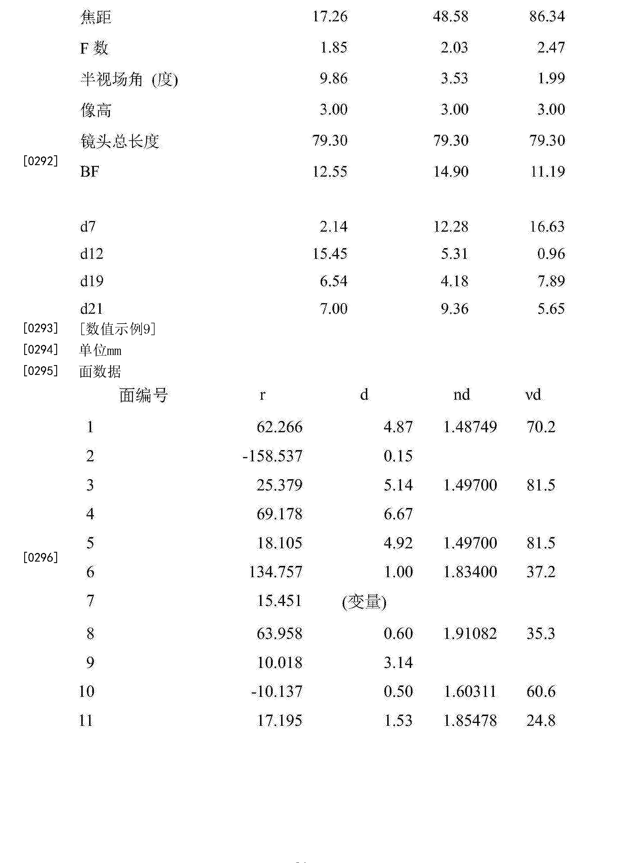 Figure CN105739071BD00341