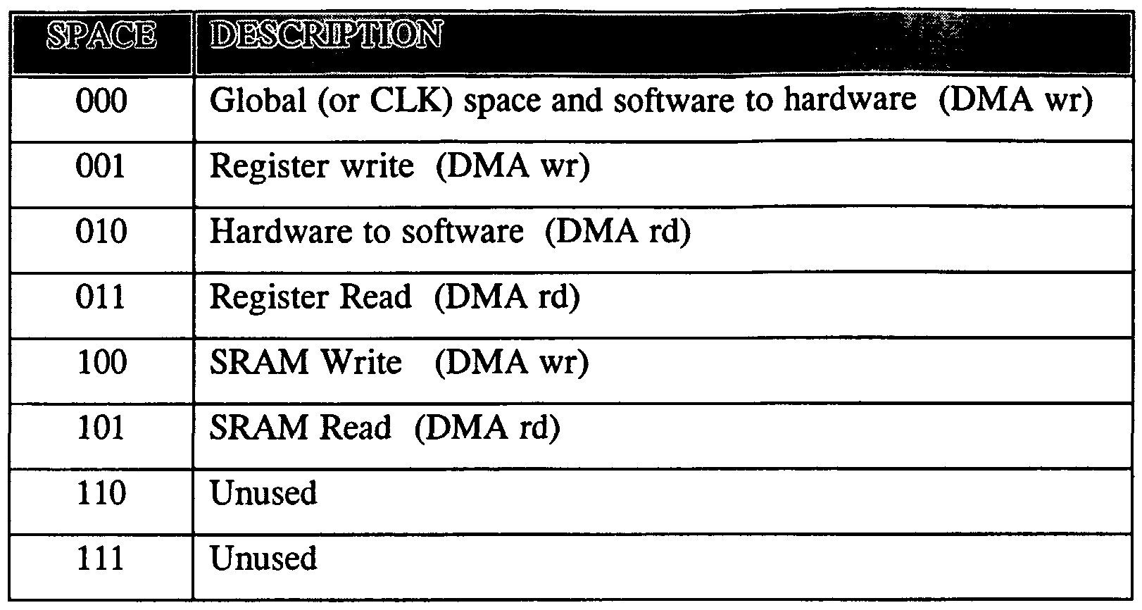 Wo2003077078a2 Hub Array System And Method Google Patents