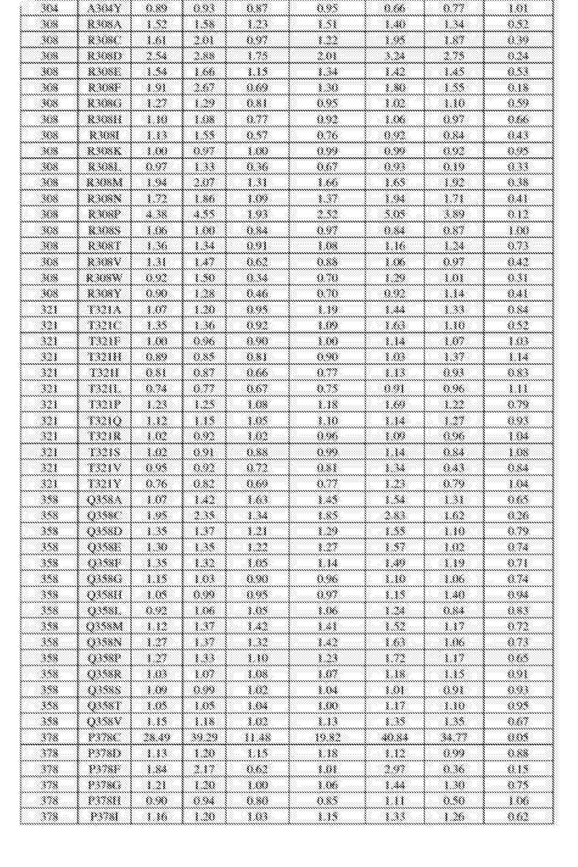 Figure CN105483099AD00991