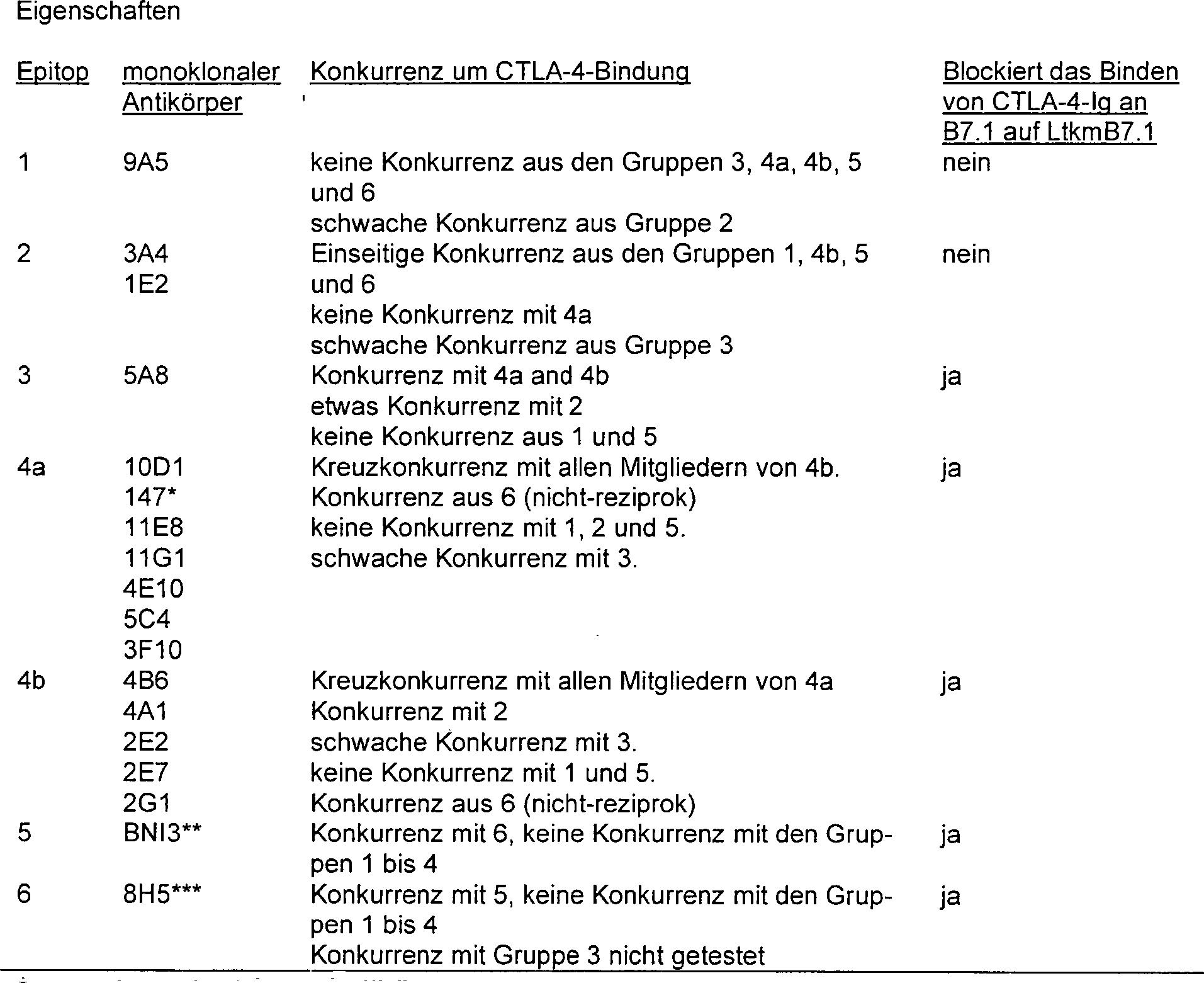 Charmant Sequenzierung Einer Tabelle 1Klasse Zeitgenössisch - Mathe ...