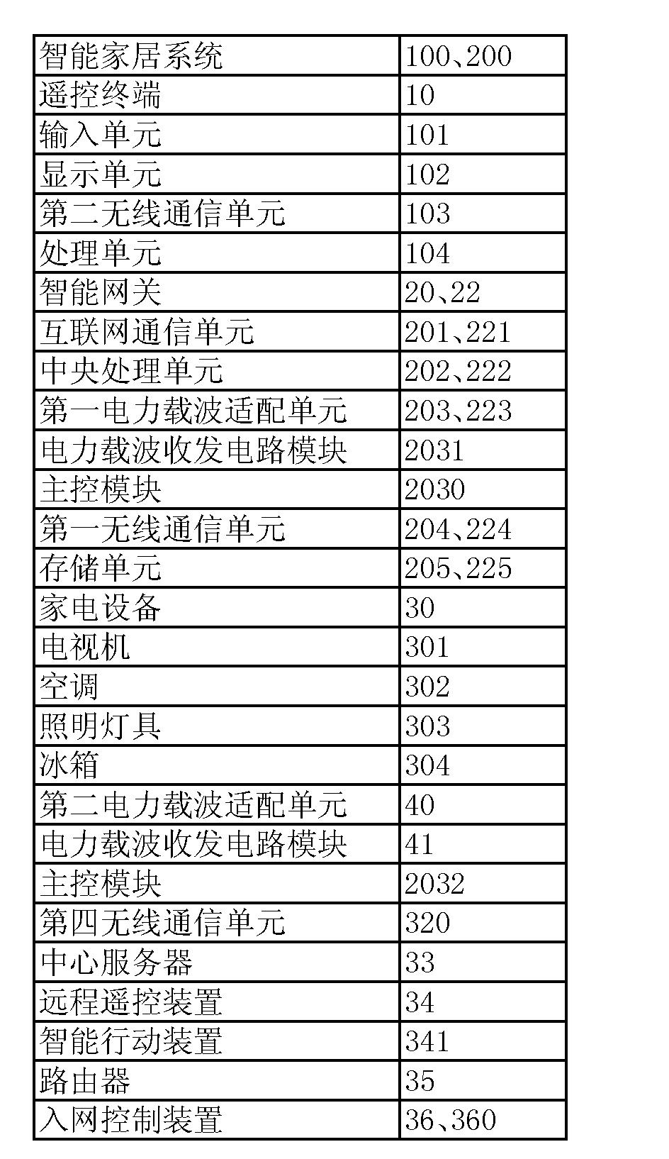 Figure CN102945029BD00081