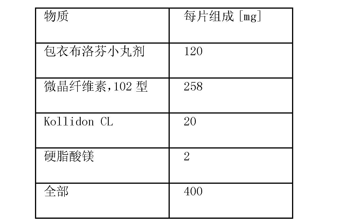 Figure CN101778870BD00372