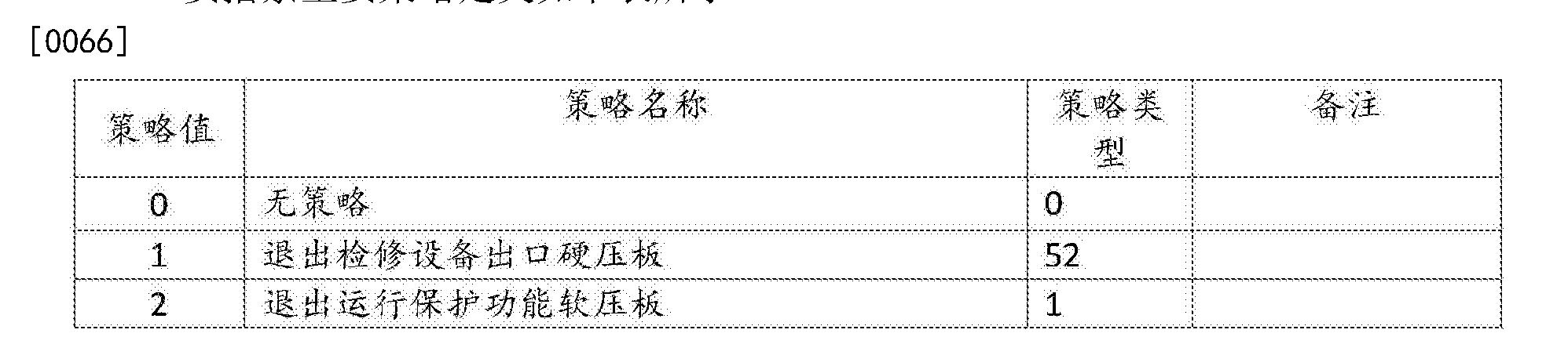Figure CN105914892AD00111
