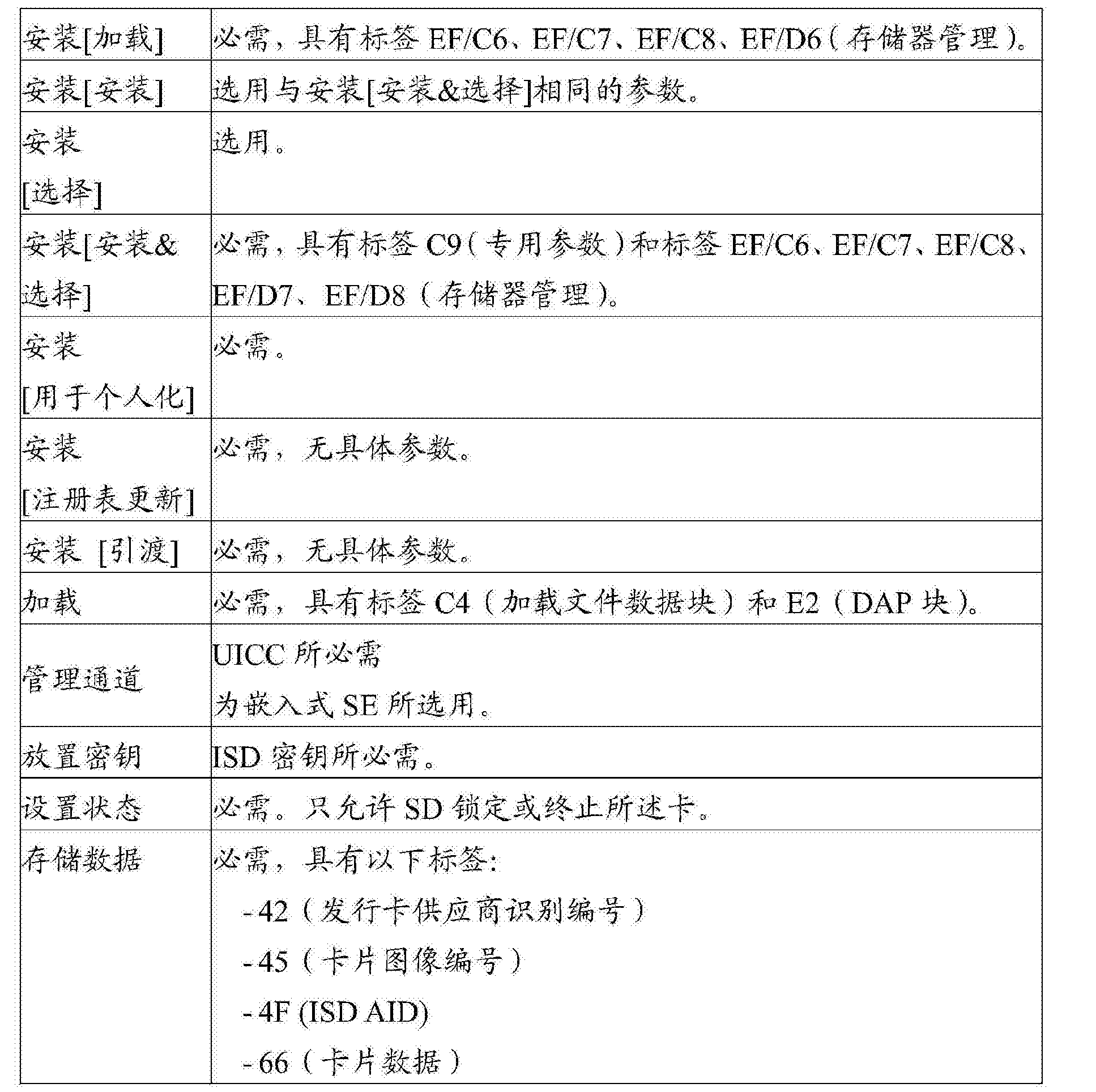 Figure CN104395909BD00201