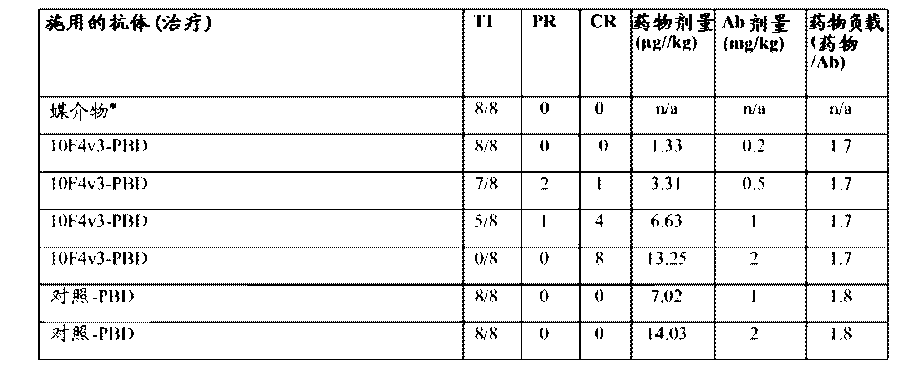 Figure CN104540524AD00861
