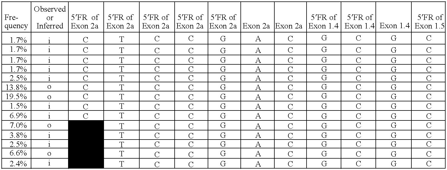 Figure US07485711-20090203-C00034