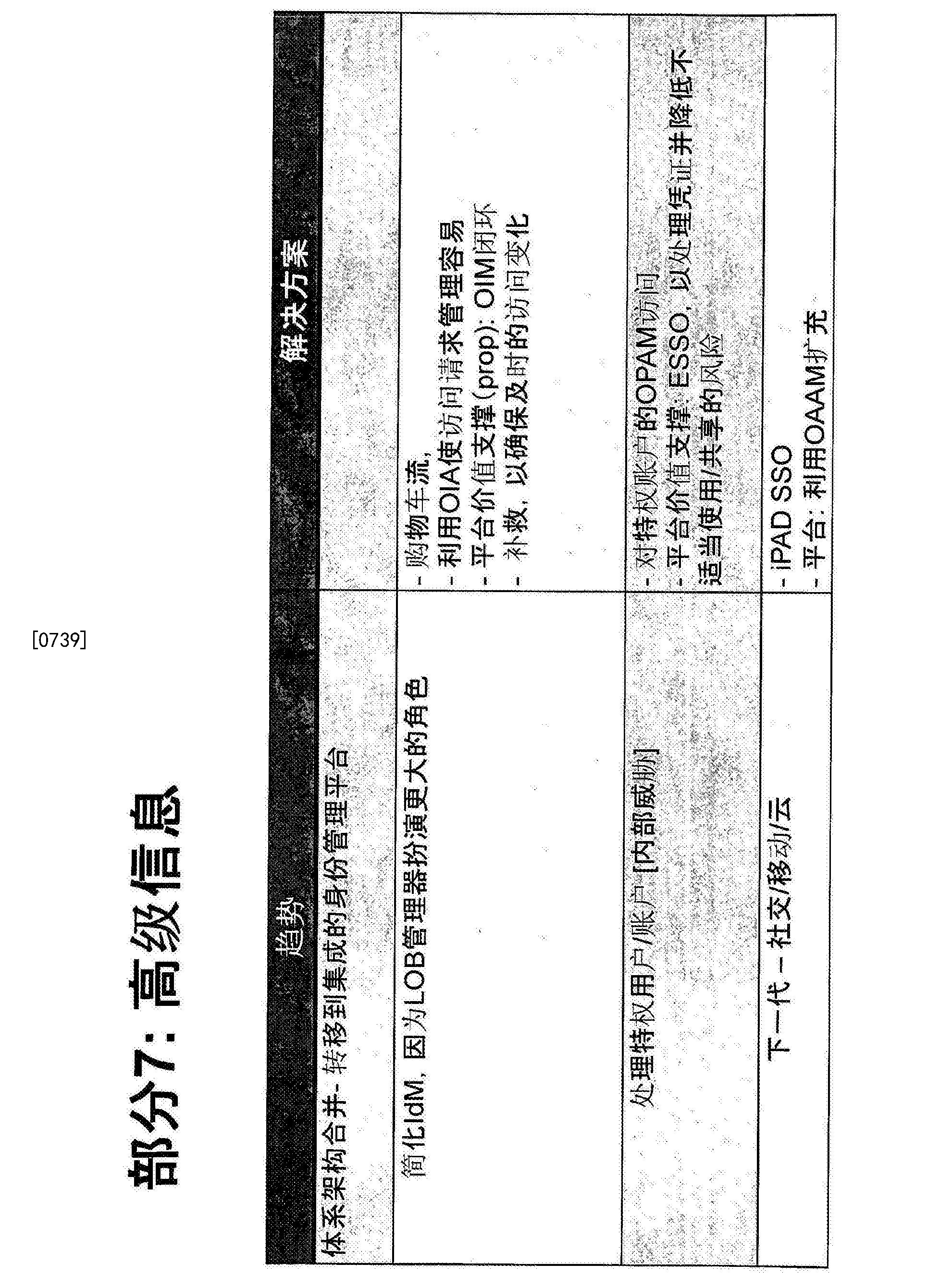 Figure CN104255007BD01141