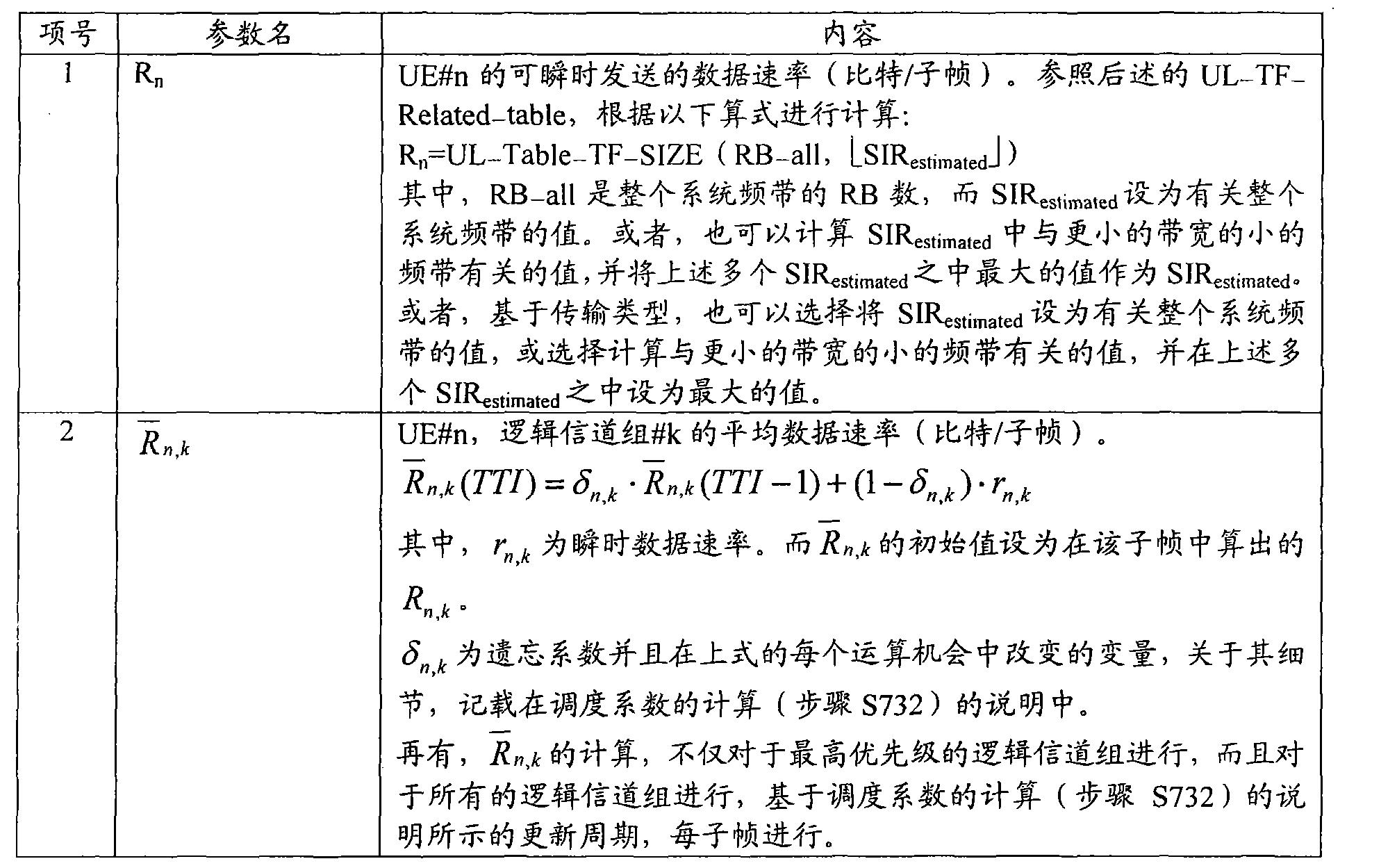 Figure CN101669401BD00441