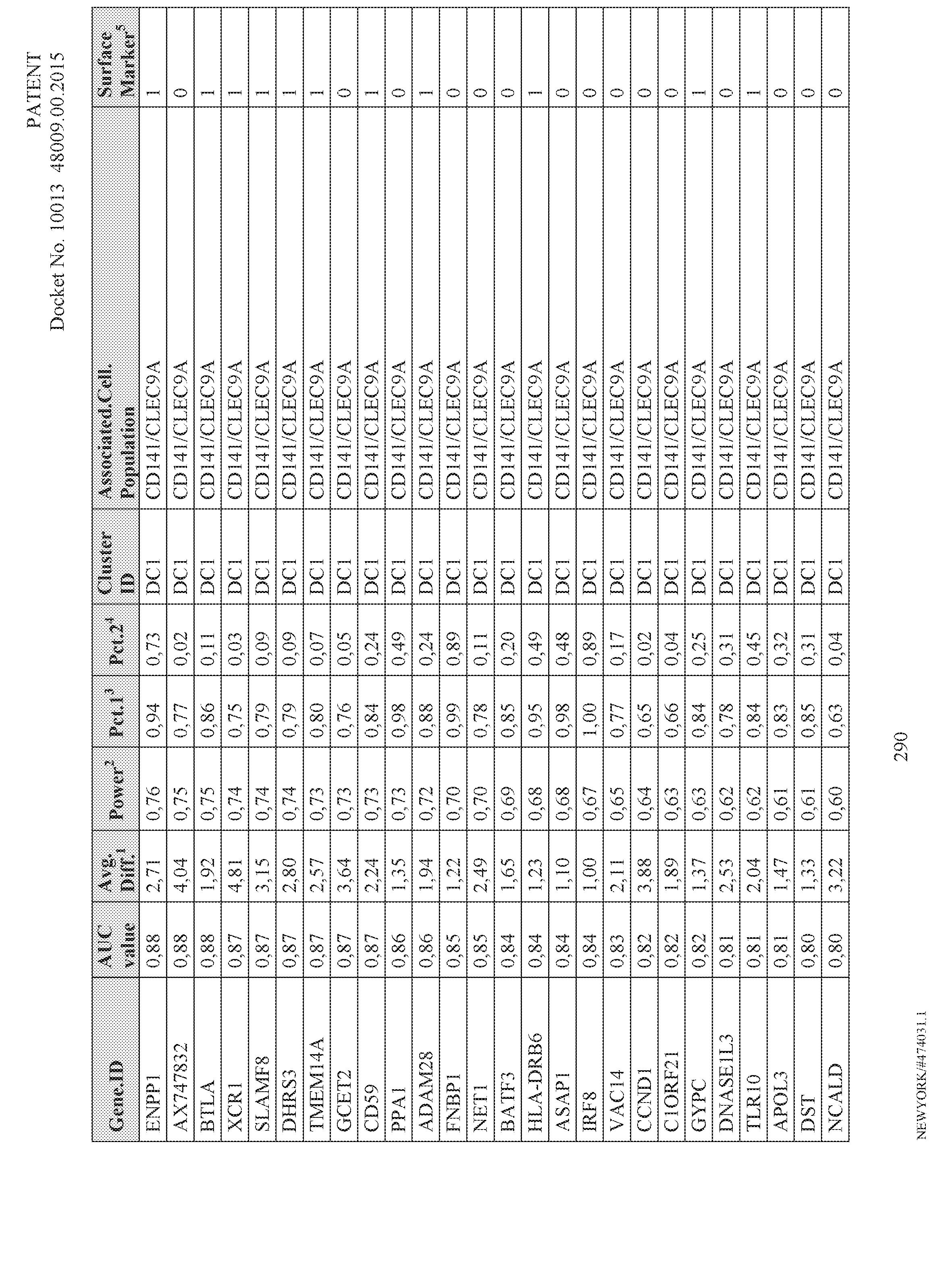 Figure imgf000292_0001