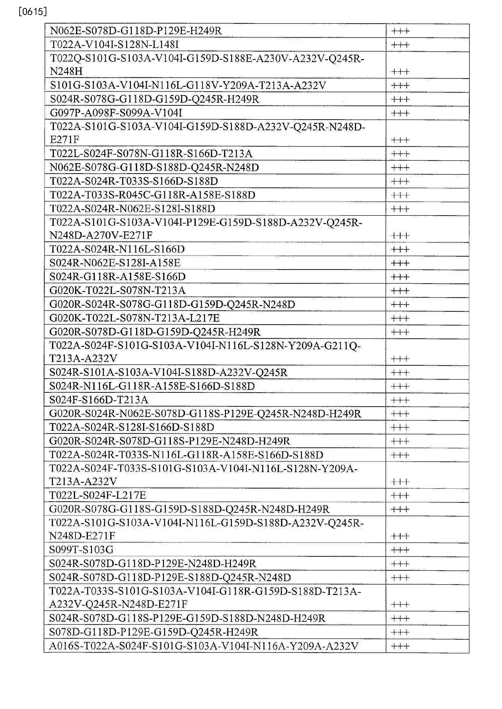 Figure CN103764823BD02171