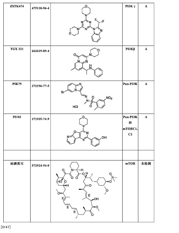 Figure CN103458970AD00261