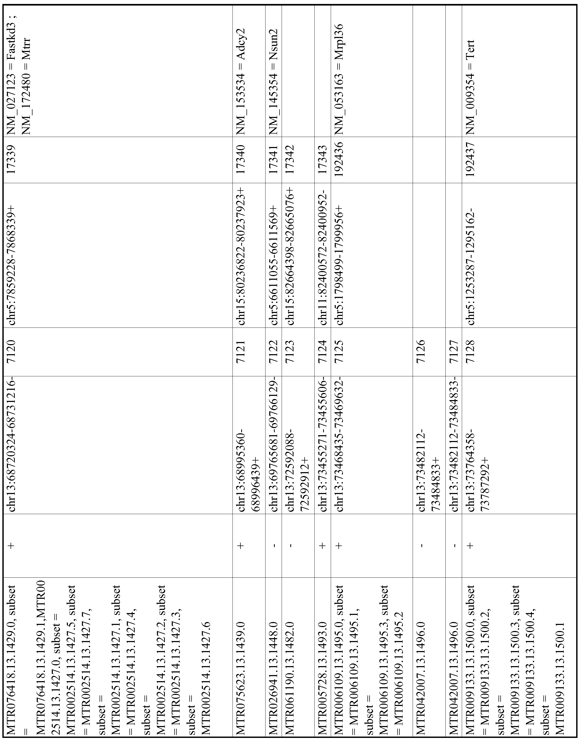 Figure imgf001252_0001