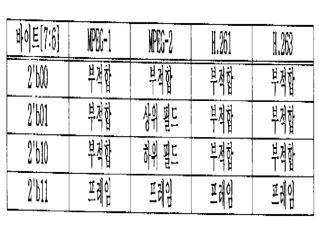 Figure kpo00063