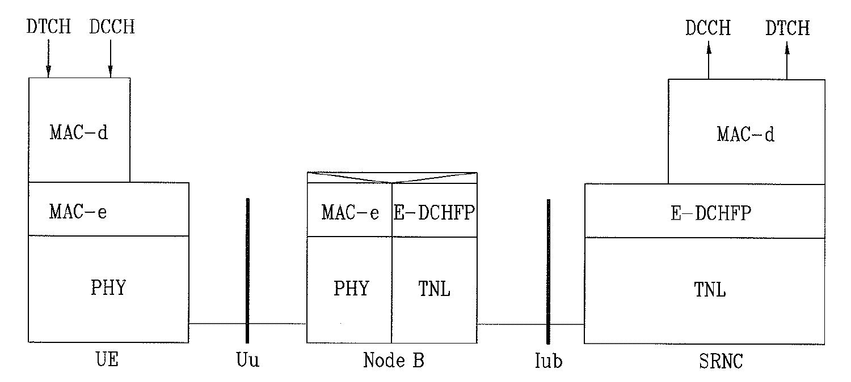 Figure R1020050037307