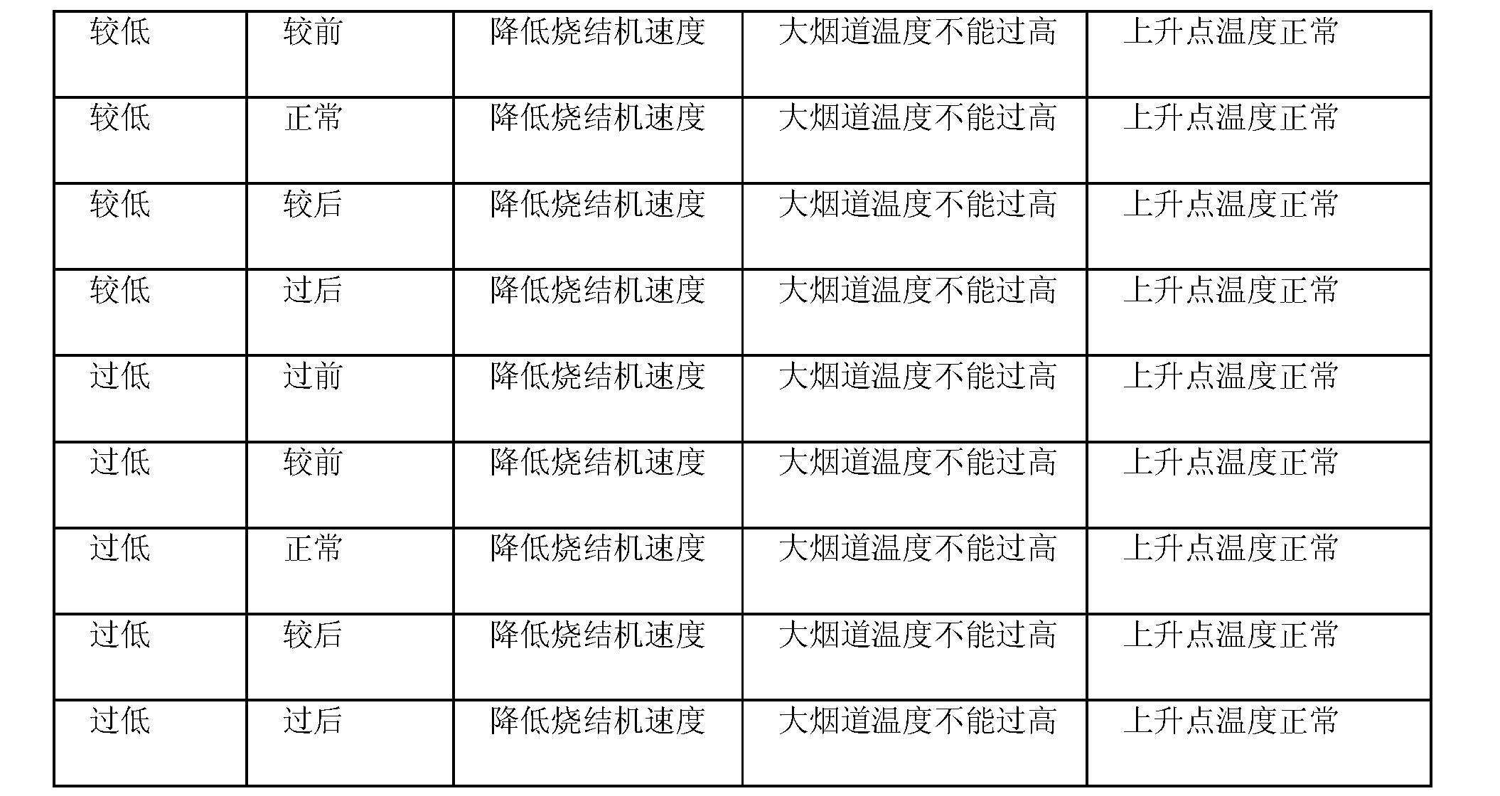 Figure CN101963456BD00101