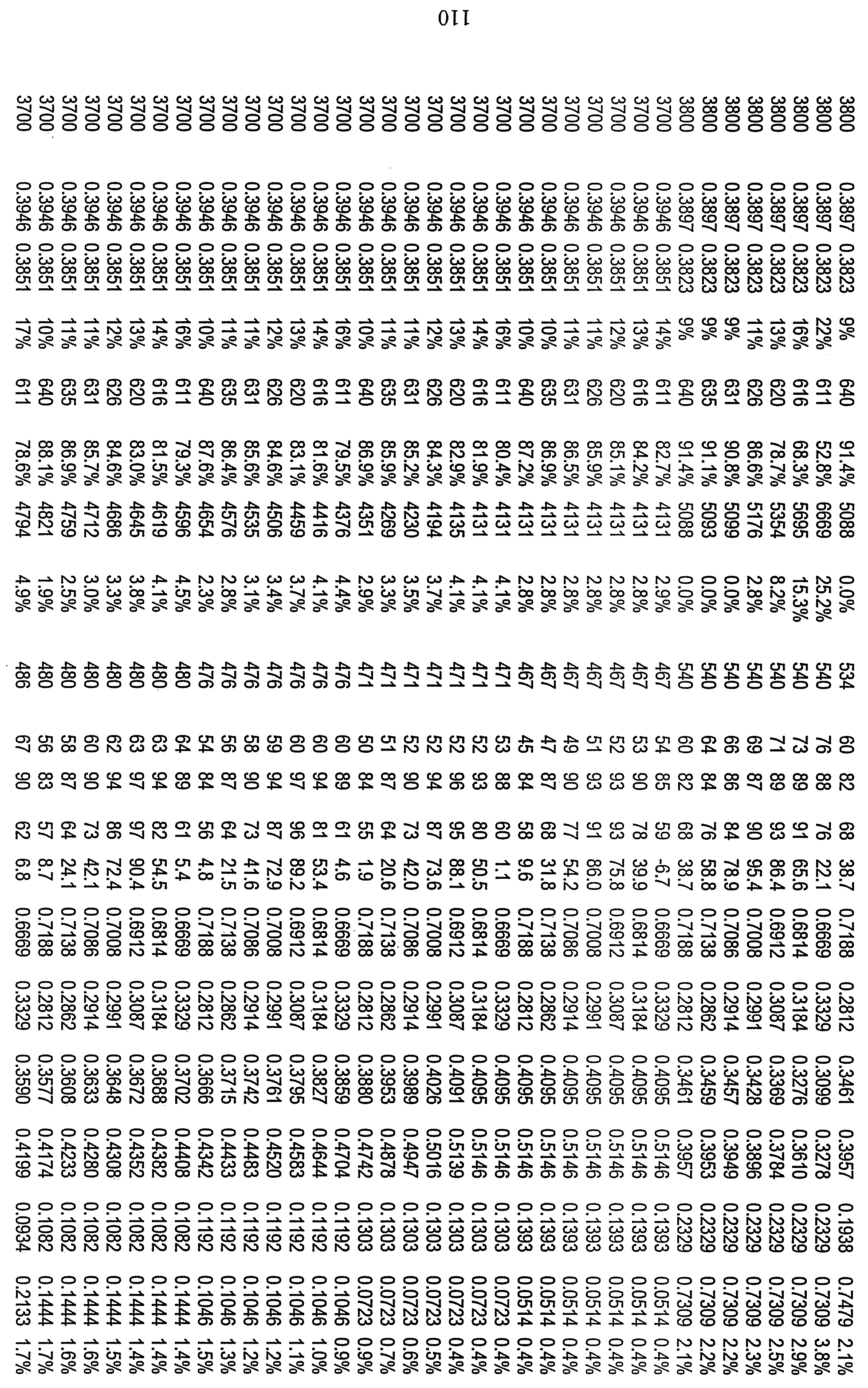 Figure 112010029469117-pct00076