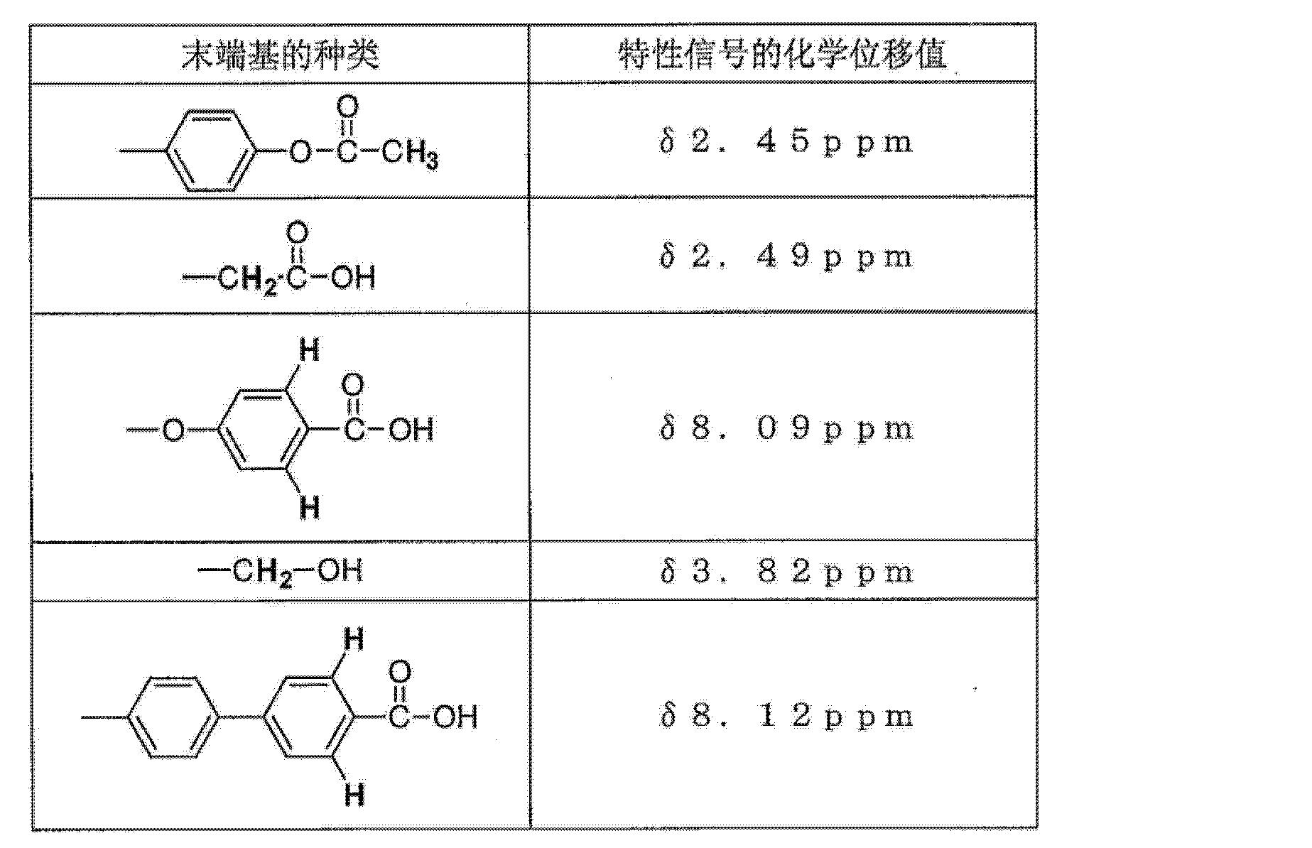 Figure CN102858843BD00151