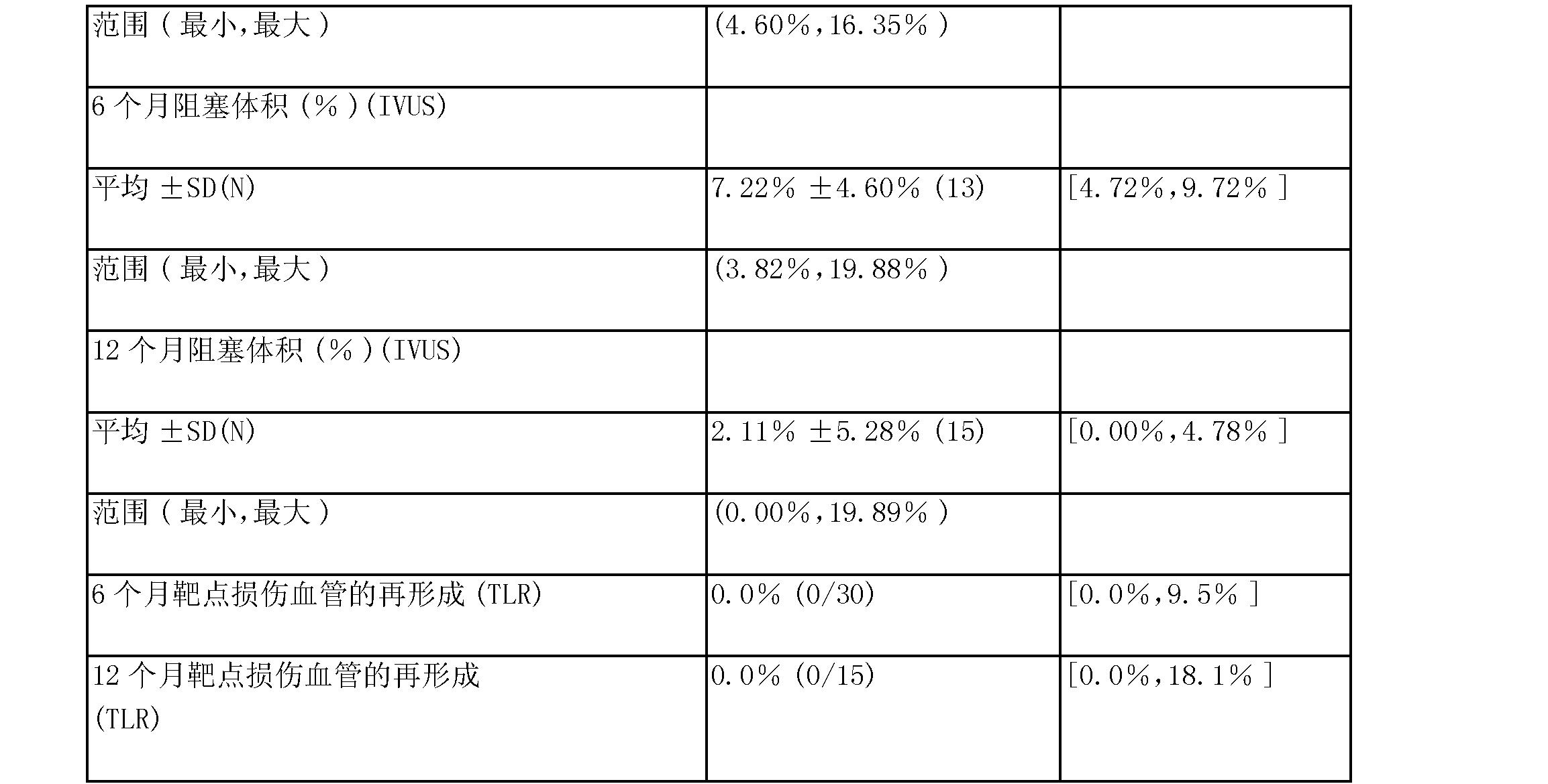 Figure CN1669537BD00311