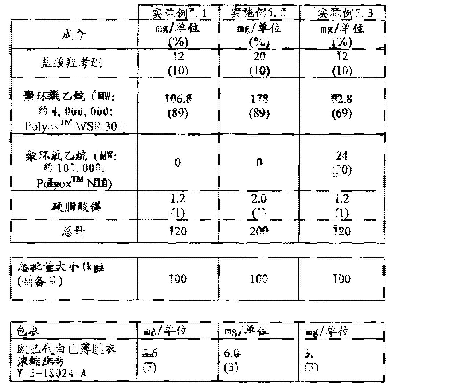 Figure CN102688241AD00601