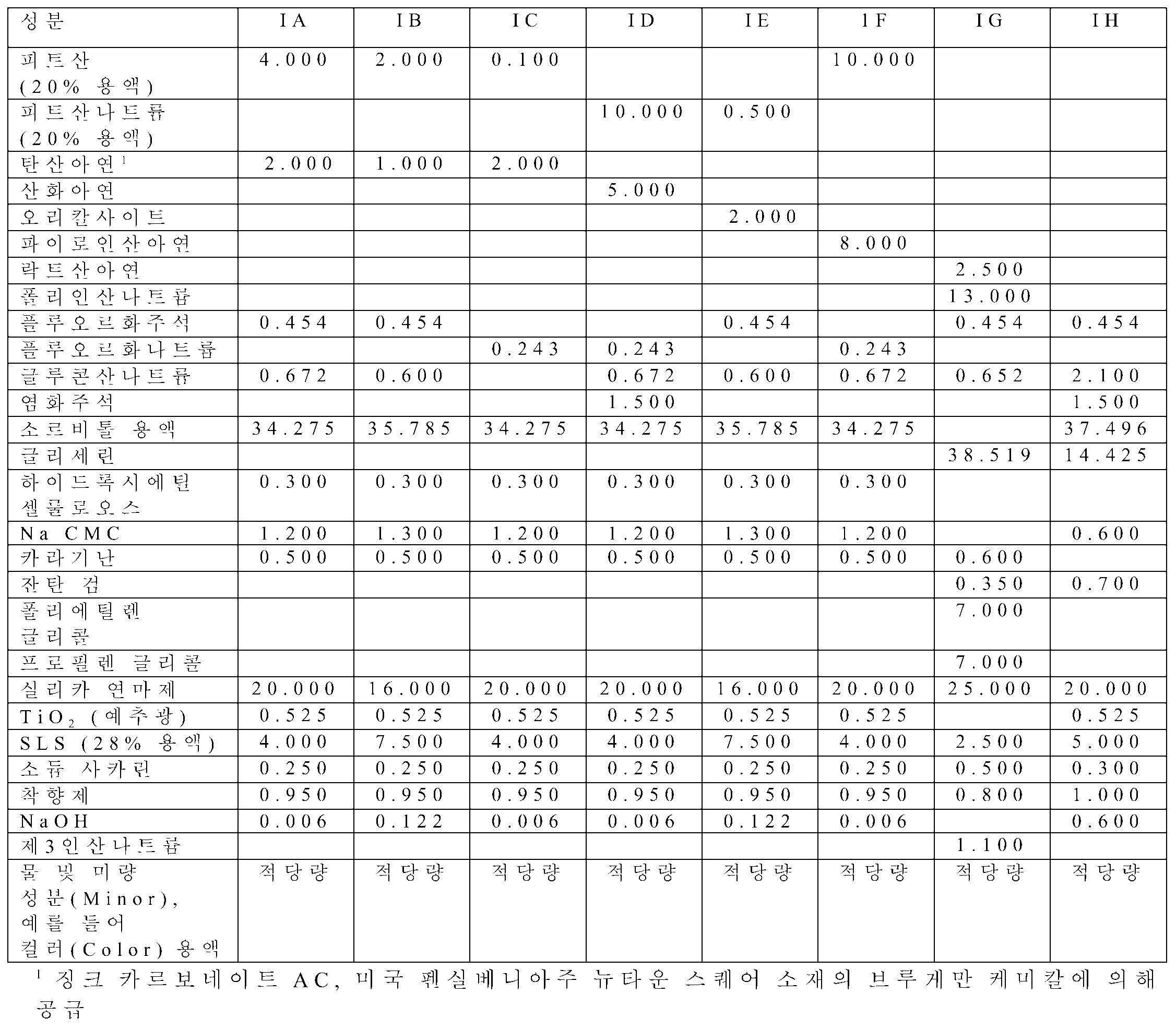 Figure 112008043772252-PCT00001