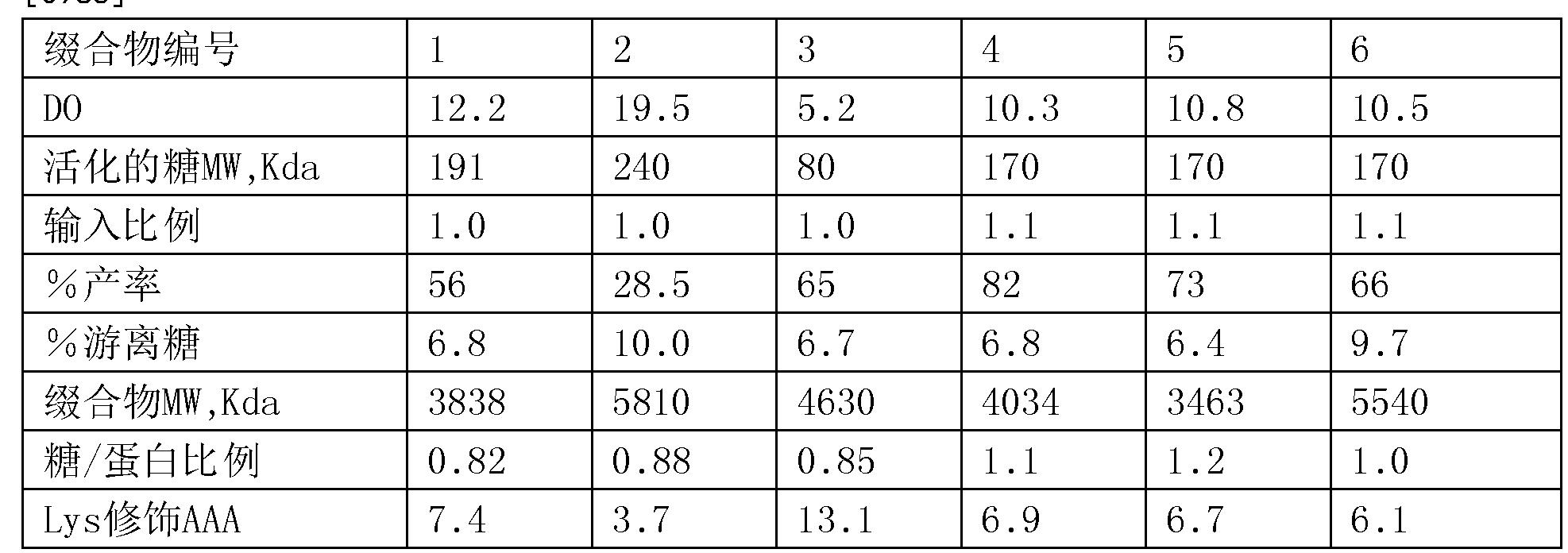 Figure CN106102770AD01021