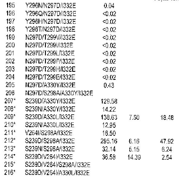 Figure 112005016313609-pct00094