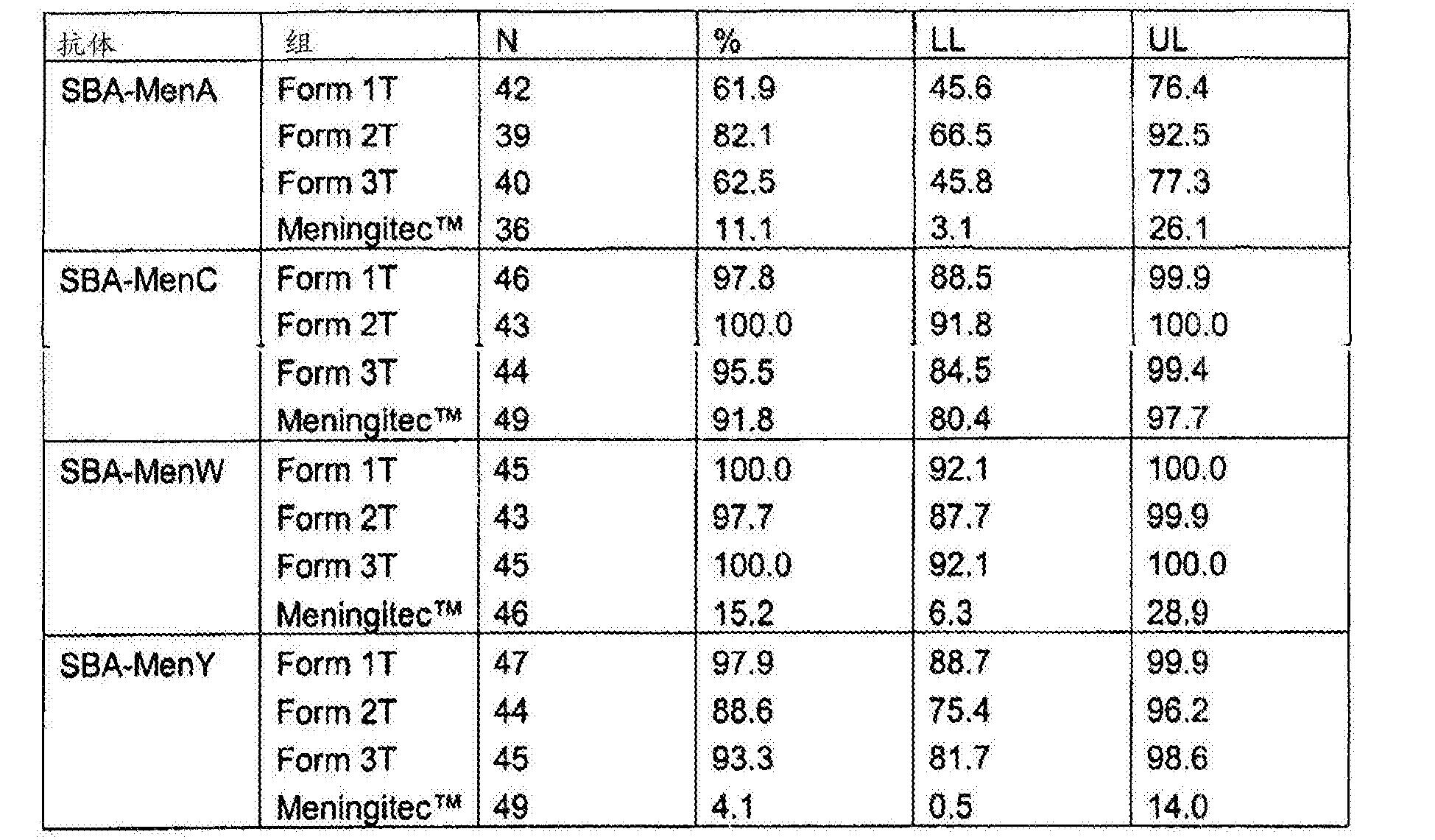 Figure CN102526723BD00351