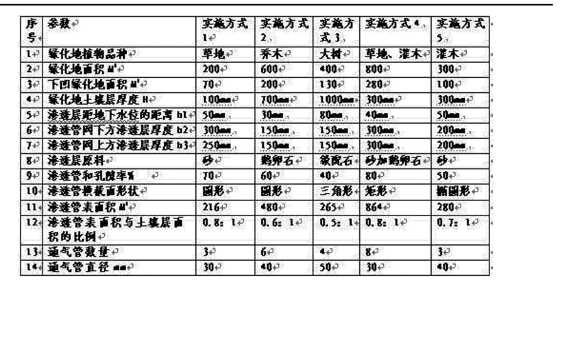 Figure CN102587449AD00061