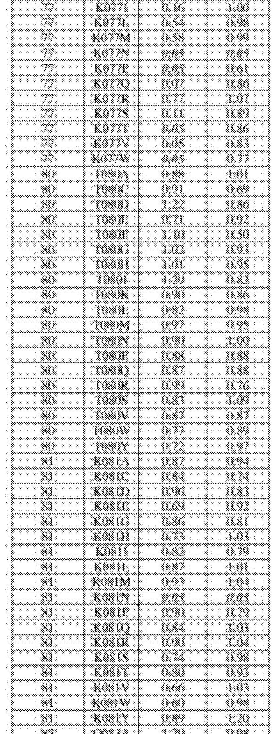 Figure CN105483099AD01381