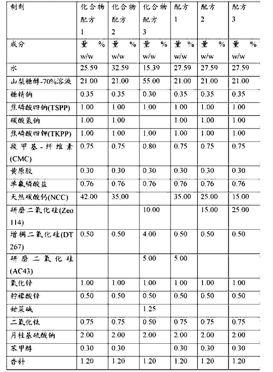 Figure CN104981273AD00111