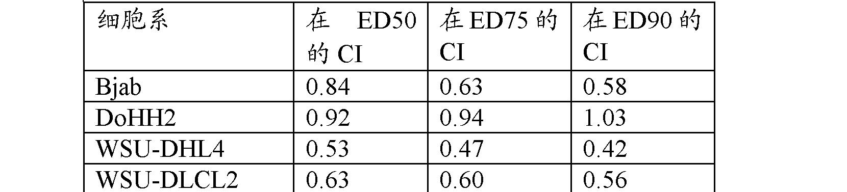 Figure CN102369011AD00552