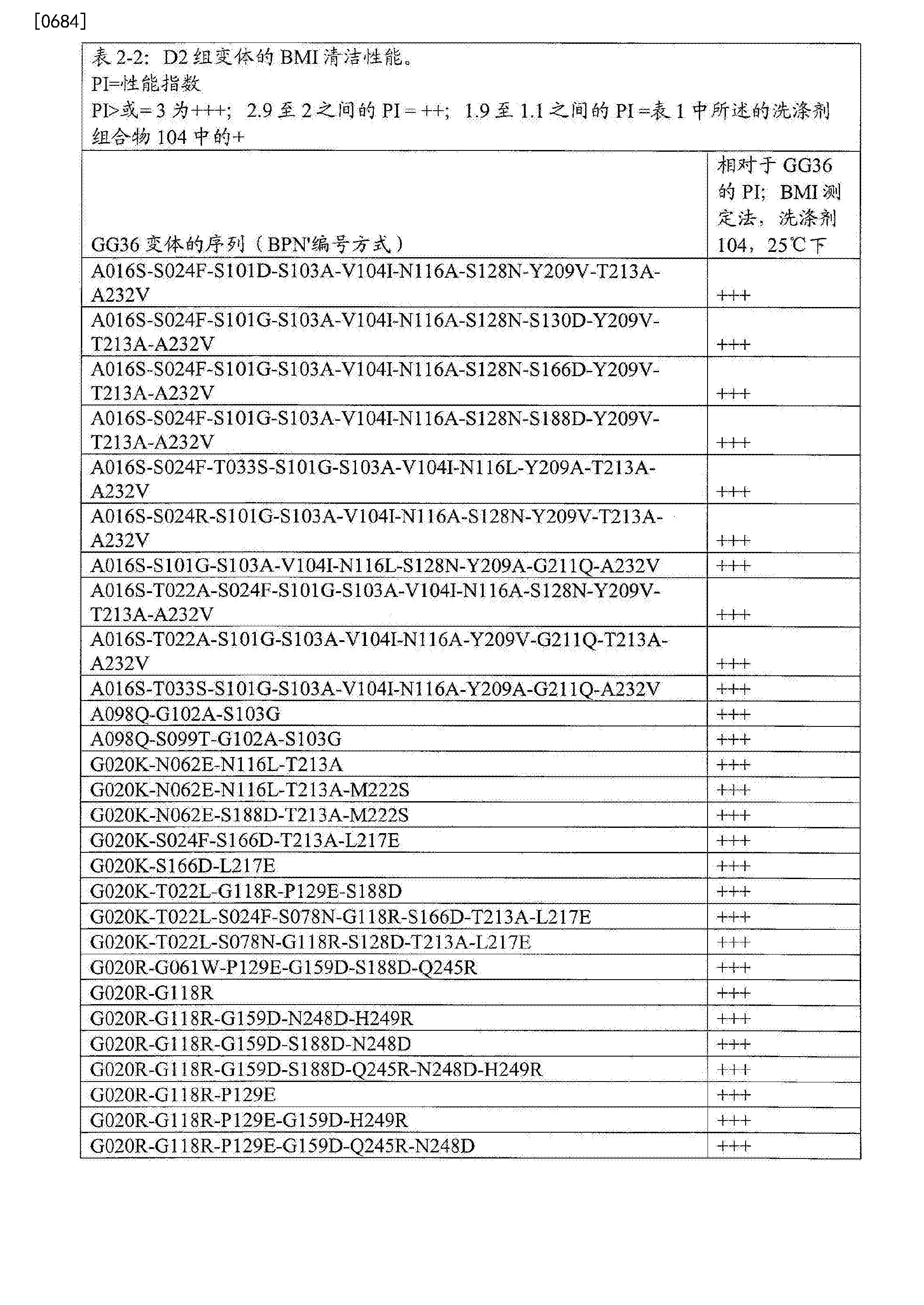 Figure CN103764823BD02861
