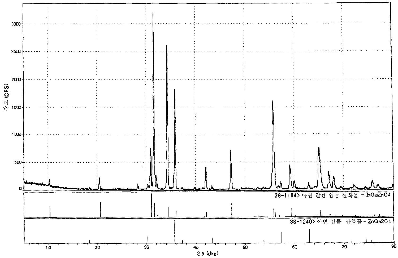 Figure R1020097012157
