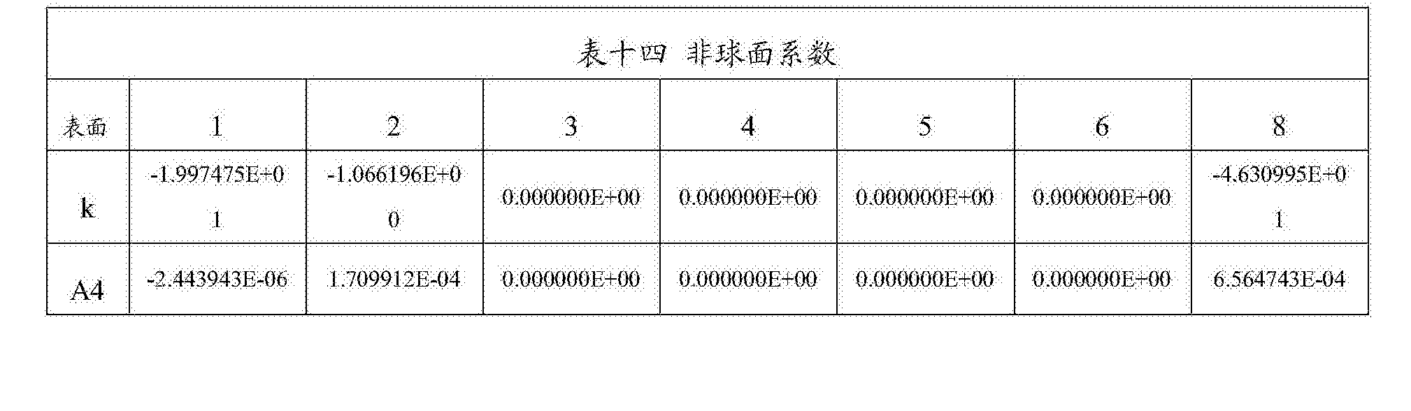 Figure CN108279482AD00492