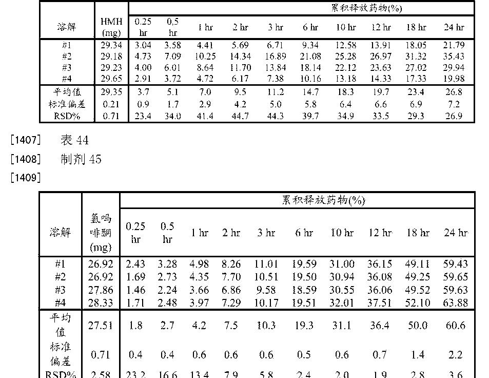 Figure CN105120659AD00991