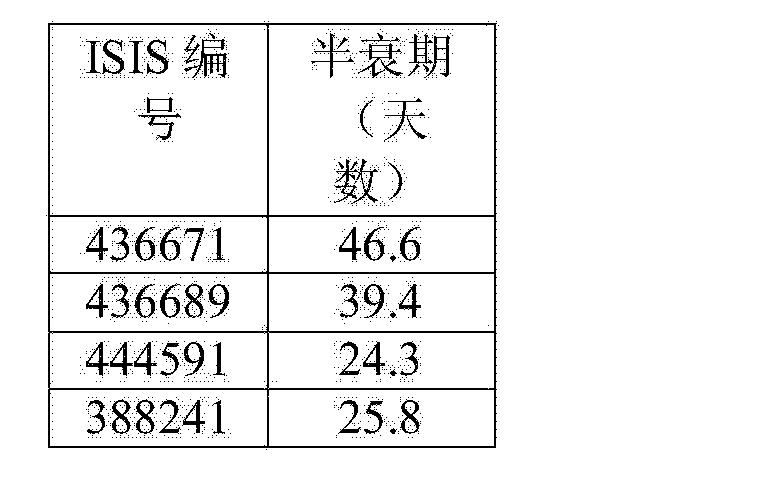 Figure CN104894129AD00952