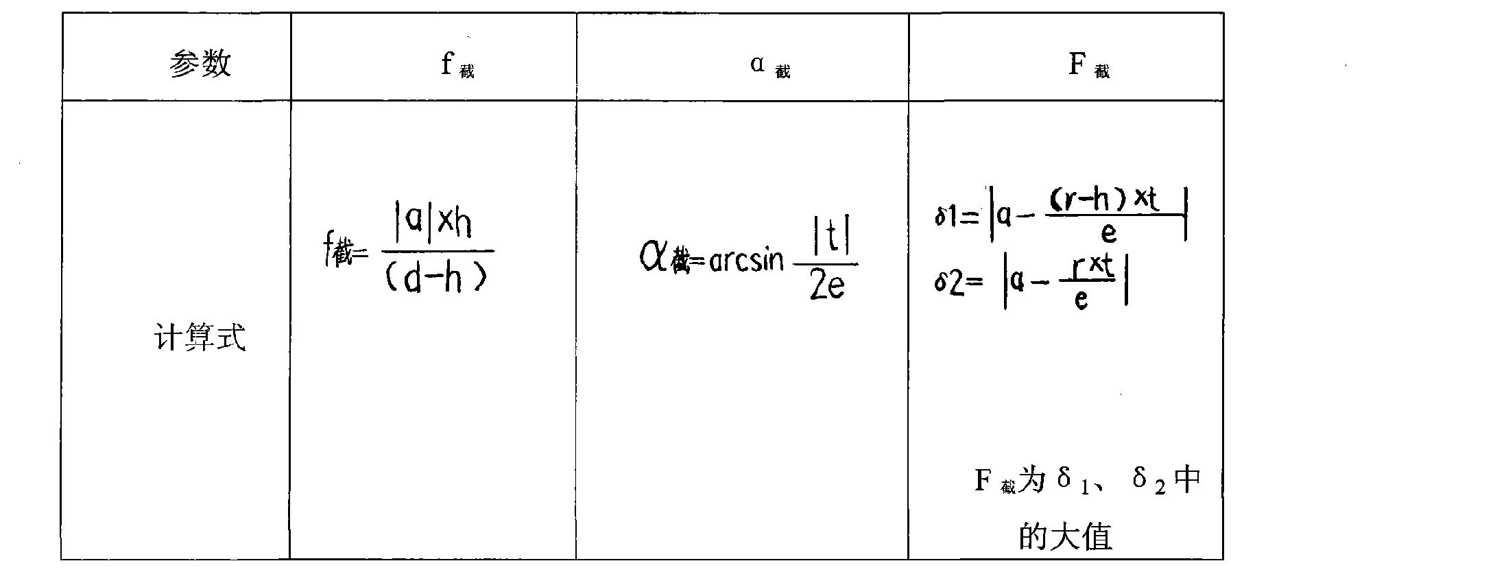Figure CN201974150UD00061