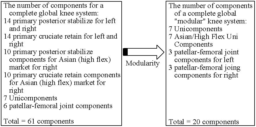 Figure US07527650-20090505-C00001