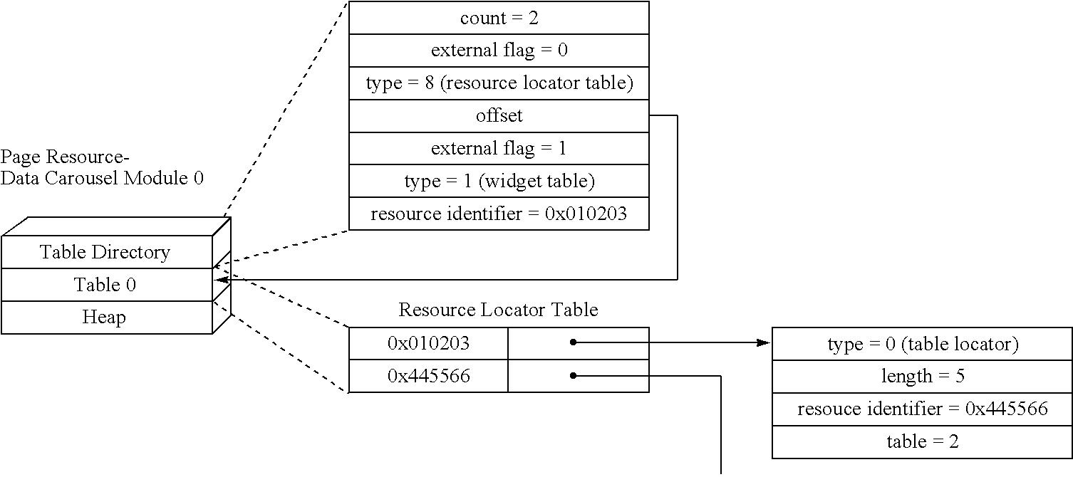Figure US20060130120A1-20060615-C00004