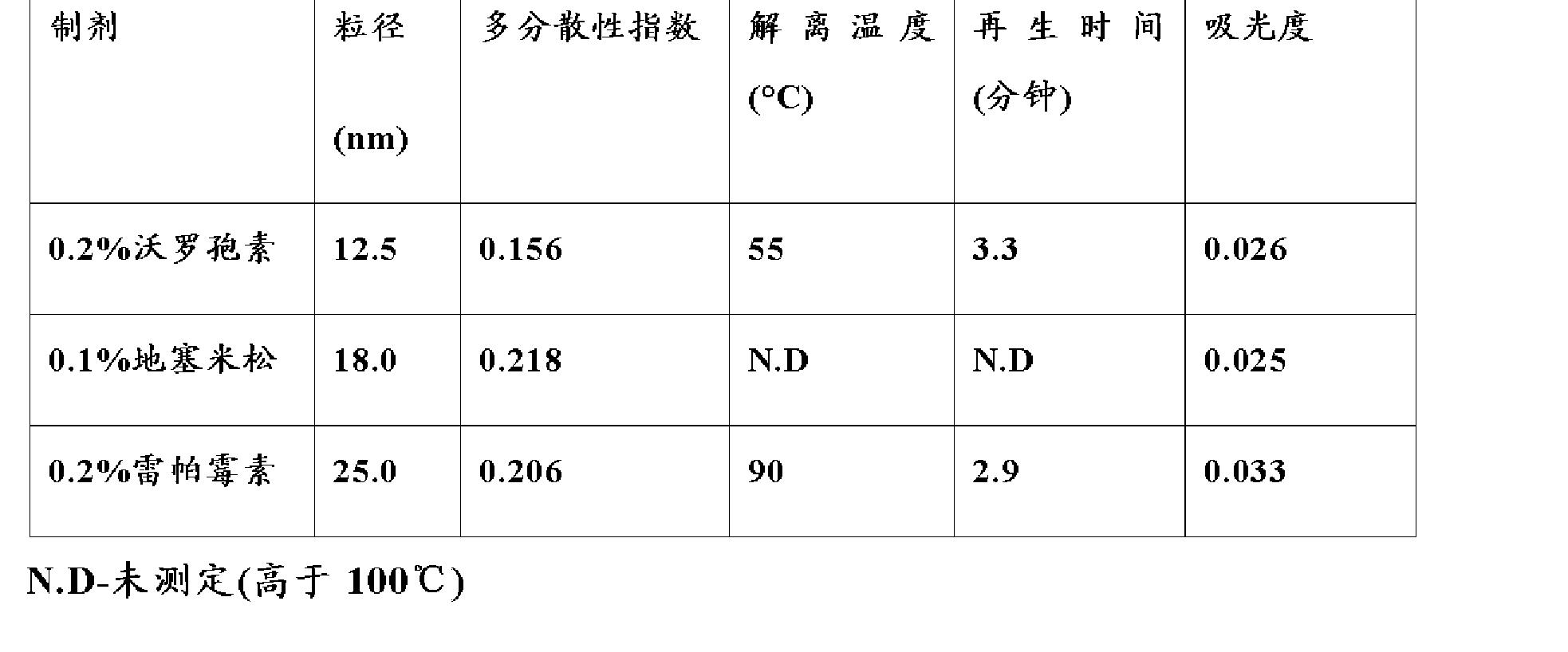 Figure CN102458370AD00351