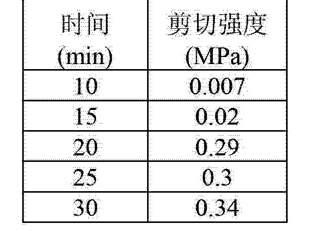 Figure CN103068946BD00191