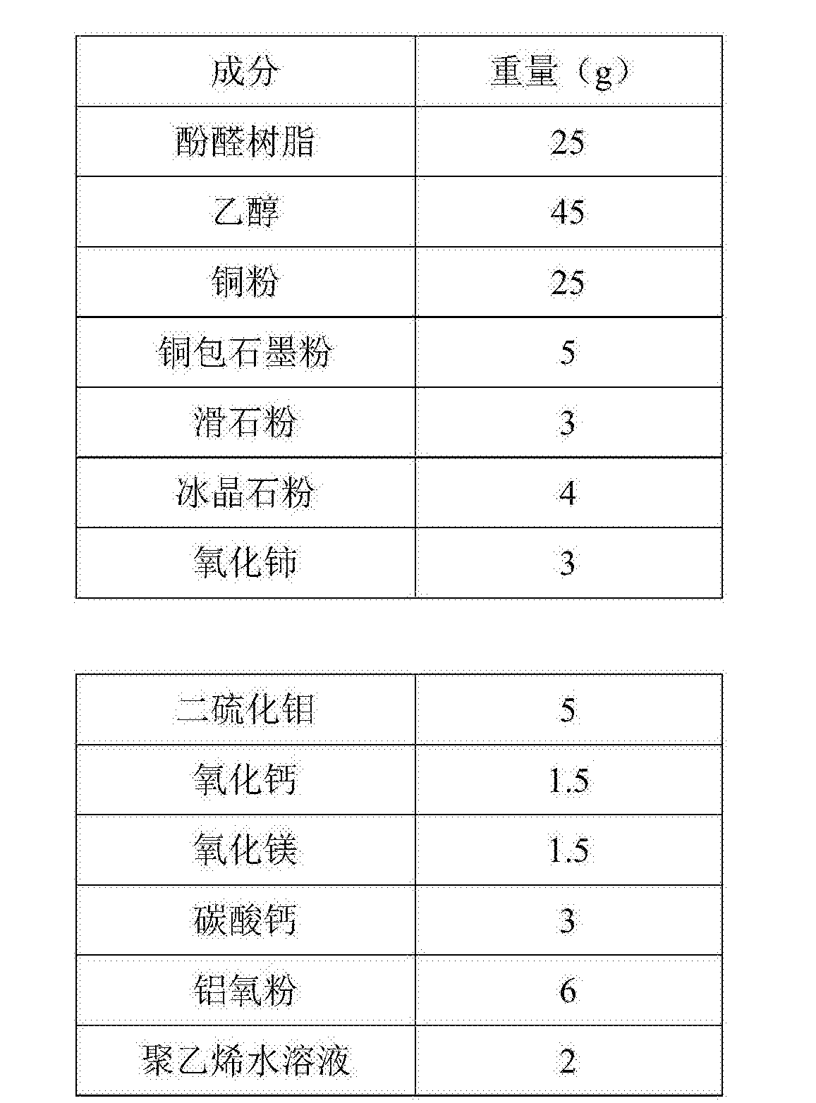 Figure CN106737256AD00072