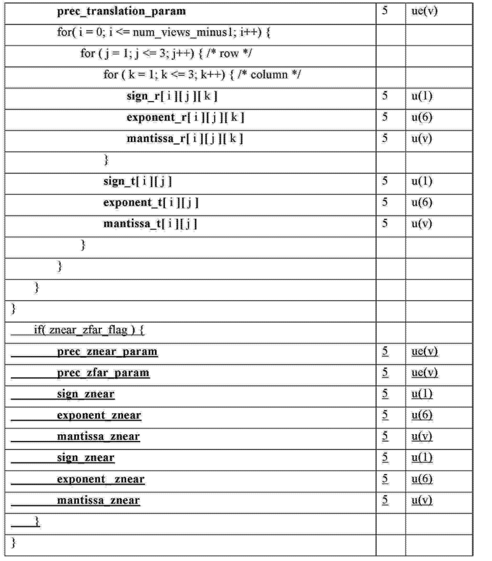 Figure CN103875250AD00281